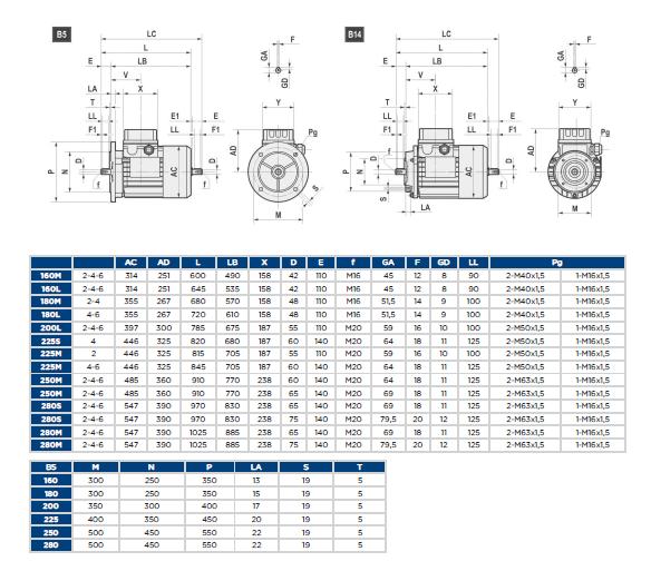 Электродвигатели для комплектации
