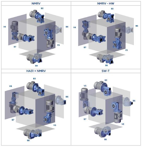 монтажное исполнение редуктора NMRV Motovario